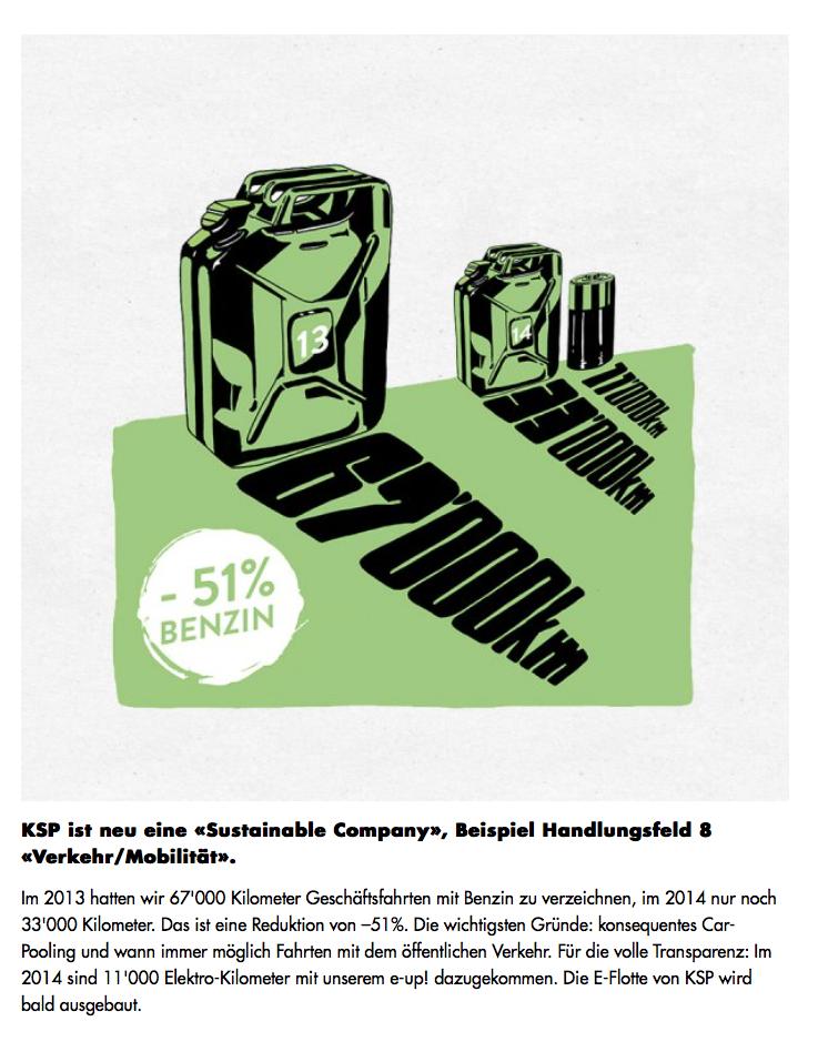 Handlungsfeld_8_Verkehr:Mobilität